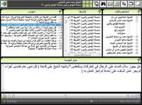 موسوعة أهل الحديث والأثر - Compendium of Scholars of Hadeeth and Athar